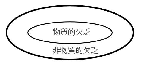 リスターの車輪モデル